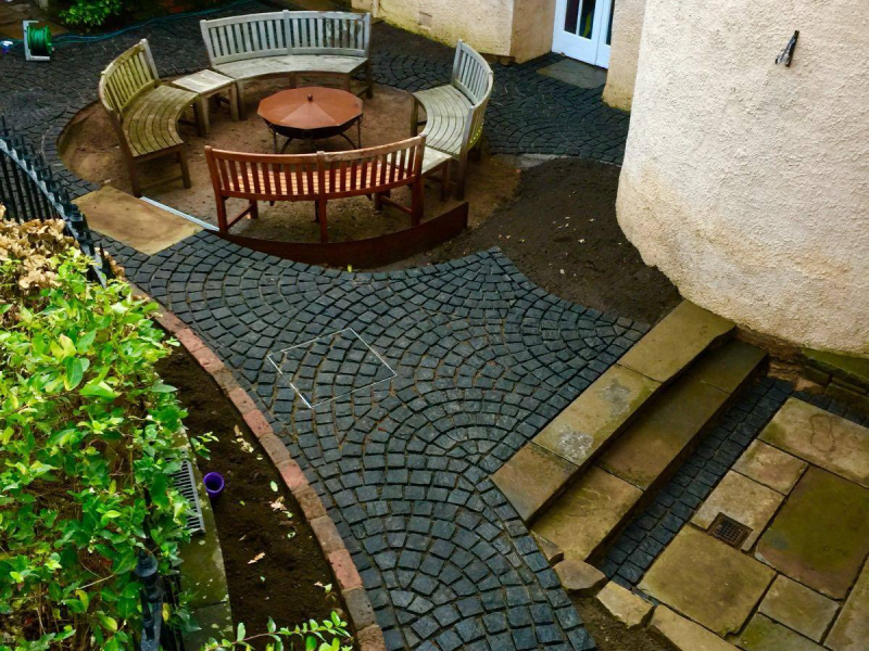 Inveresk Garden